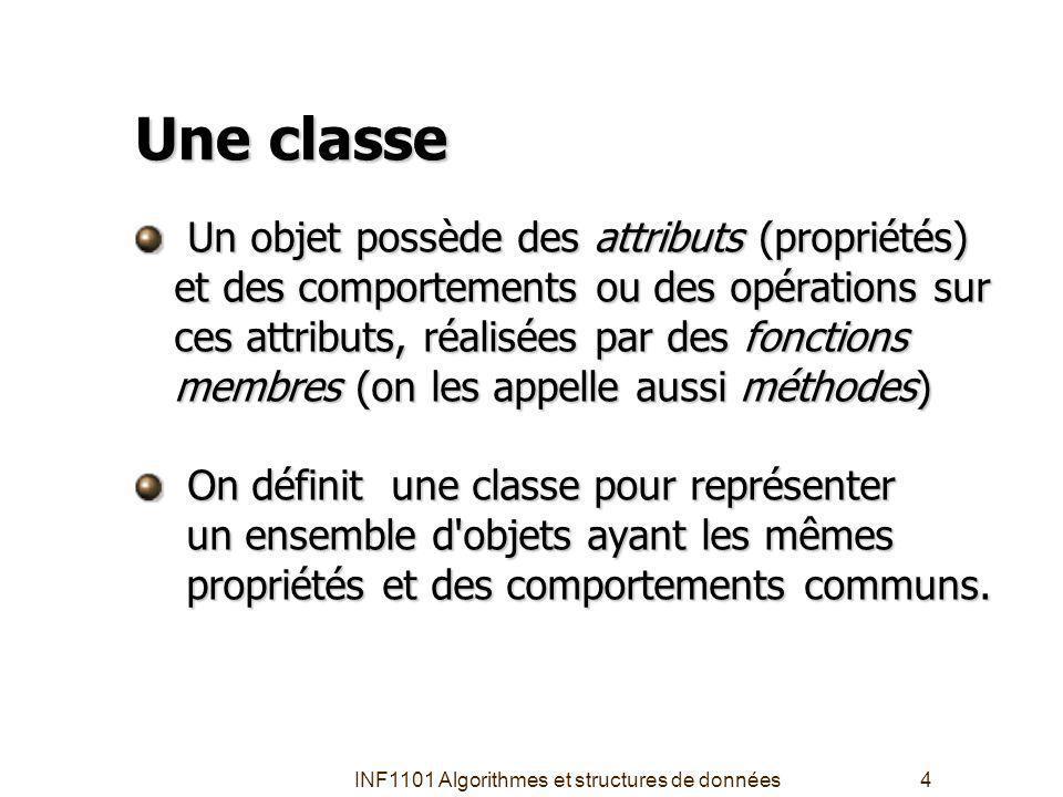 INF1101 Algorithmes et structures de données4 Une classe Un objet possède des attributs (propriétés) et des comportements ou des opérations sur ces attributs, réalisées par des fonctions membres (on les appelle aussi méthodes) Un objet possède des attributs (propriétés) et des comportements ou des opérations sur ces attributs, réalisées par des fonctions membres (on les appelle aussi méthodes) On définit une classe pour représenter On définit une classe pour représenter un ensemble d objets ayant les mêmes un ensemble d objets ayant les mêmes propriétés et des comportements communs.