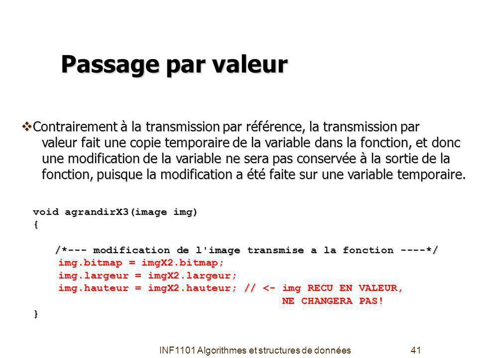 INF1101 Algorithmes et structures de données41 Passage par valeur void agrandirX3(image img) void agrandirX3(image img) { /*--- modification de l image transmise a la fonction ----*/ img.bitmap = imgX2.bitmap; img.bitmap = imgX2.bitmap; img.largeur = imgX2.largeur; img.largeur = imgX2.largeur; img.hauteur = imgX2.hauteur; // <- img RECU EN VALEUR, img.hauteur = imgX2.hauteur; // <- img RECU EN VALEUR, NE CHANGERA PAS.