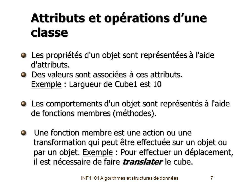 INF1101 Algorithmes et structures de données7 Attributs et opérations dune classe Les propriétés d un objet sont représentées à l aide Les propriétés d un objet sont représentées à l aide d attributs.