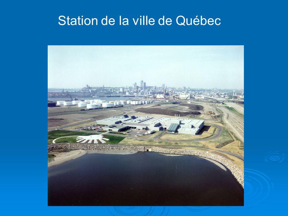 Station de la ville de Québec