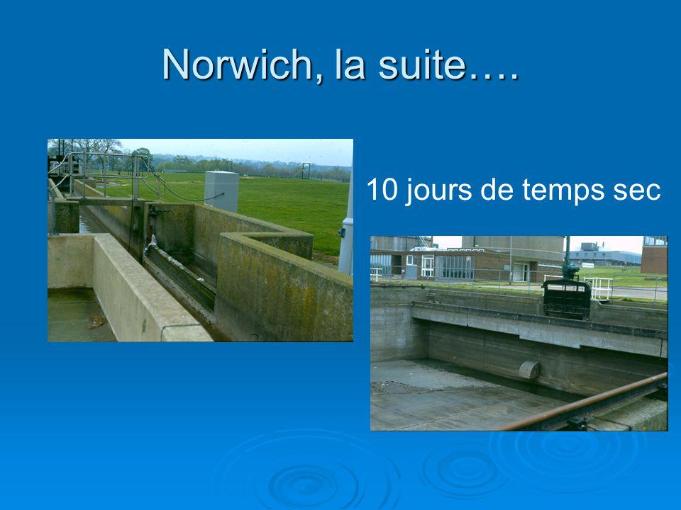Norwich, la suite…. 10 jours de temps sec