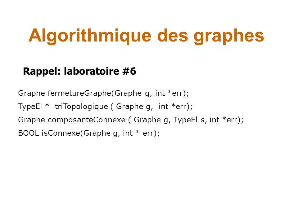 Algorithmique des graphes Graphe fermetureGraphe(Graphe g, int *err); TypeEl * triTopologique ( Graphe g, int *err); Graphe composanteConnexe ( Graphe