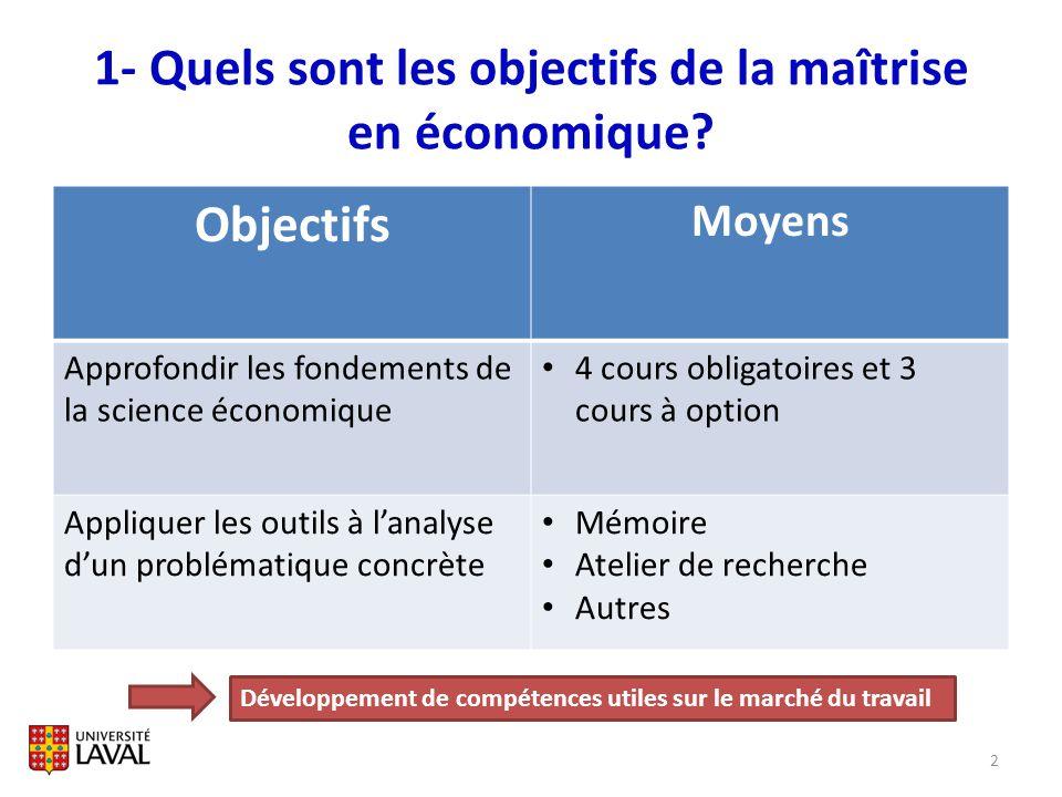 1- Quels sont les objectifs de la maîtrise en économique? Objectifs Moyens Approfondir les fondements de la science économique 4 cours obligatoires et