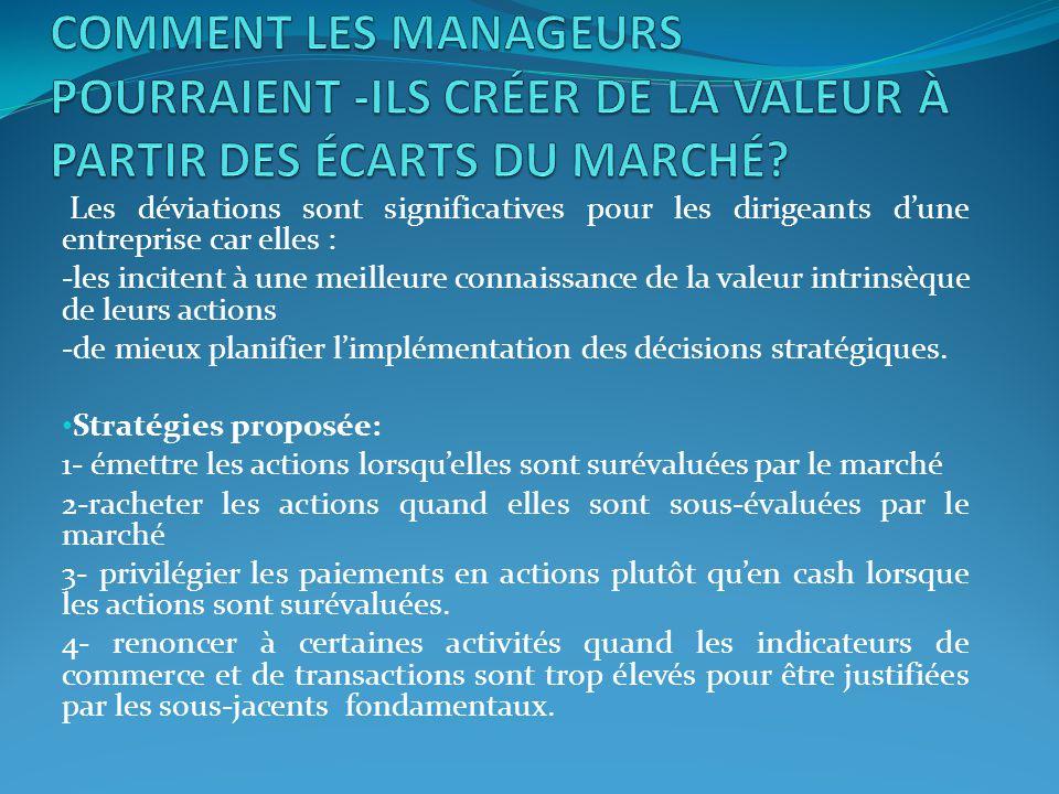 Les déviations sont significatives pour les dirigeants dune entreprise car elles : -les incitent à une meilleure connaissance de la valeur intrinsèque