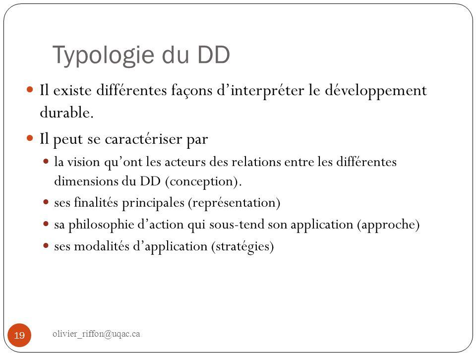 Typologie du DD Il existe différentes façons dinterpréter le développement durable. Il peut se caractériser par la vision quont les acteurs des relati