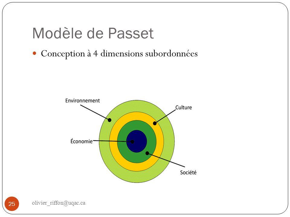 Modèle de Passet Conception à 4 dimensions subordonnées 25 olivier_riffon@uqac.ca