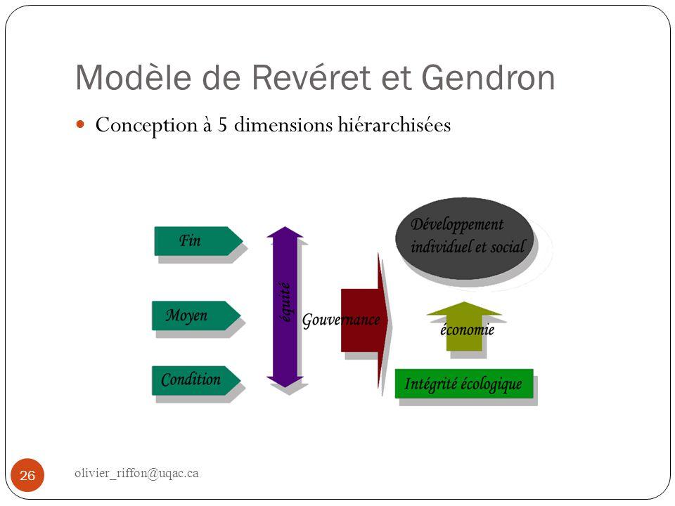 Modèle de Revéret et Gendron Conception à 5 dimensions hiérarchisées 26 olivier_riffon@uqac.ca