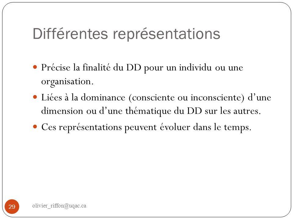 Différentes représentations Précise la finalité du DD pour un individu ou une organisation. Liées à la dominance (consciente ou inconsciente) dune dim