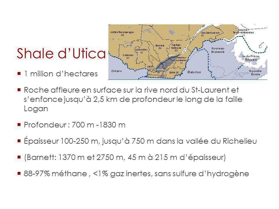 Shale dUtica 1 million dhectares Roche affleure en surface sur la rive nord du St-Laurent et senfonce jusquà 2,5 km de profondeur le long de la faille