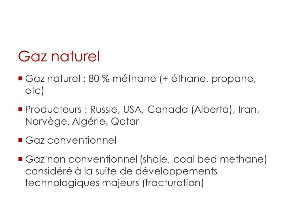 Gaz naturel Gaz naturel : 80 % méthane (+ éthane, propane, etc) Producteurs : Russie, USA, Canada (Alberta), Iran, Norvège, Algérie, Qatar Gaz convent