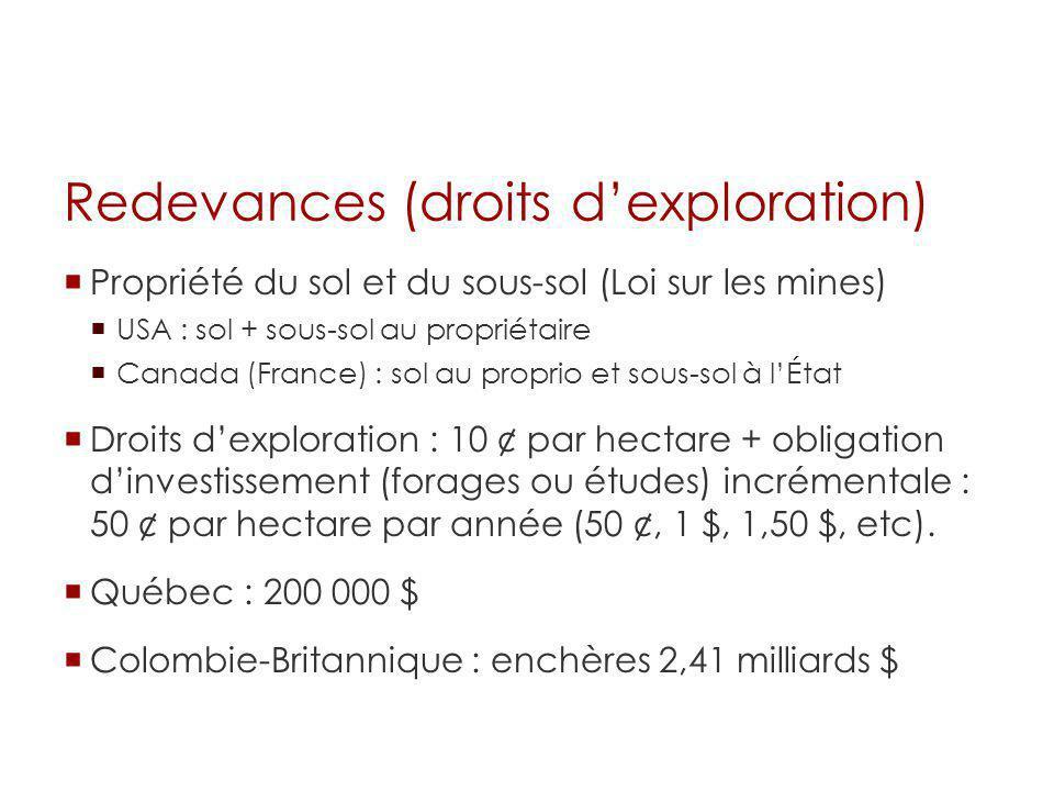 Redevances (droits dexploration) Propriété du sol et du sous-sol (Loi sur les mines) USA : sol + sous-sol au propriétaire Canada (France) : sol au pro