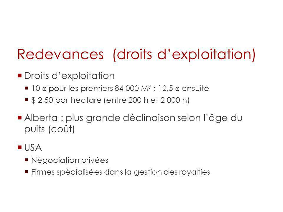 Redevances (droits dexploitation) Droits dexploitation 10 ¢ pour les premiers 84 000 M 3 ; 12,5 ¢ ensuite $ 2,50 par hectare (entre 200 h et 2 000 h)