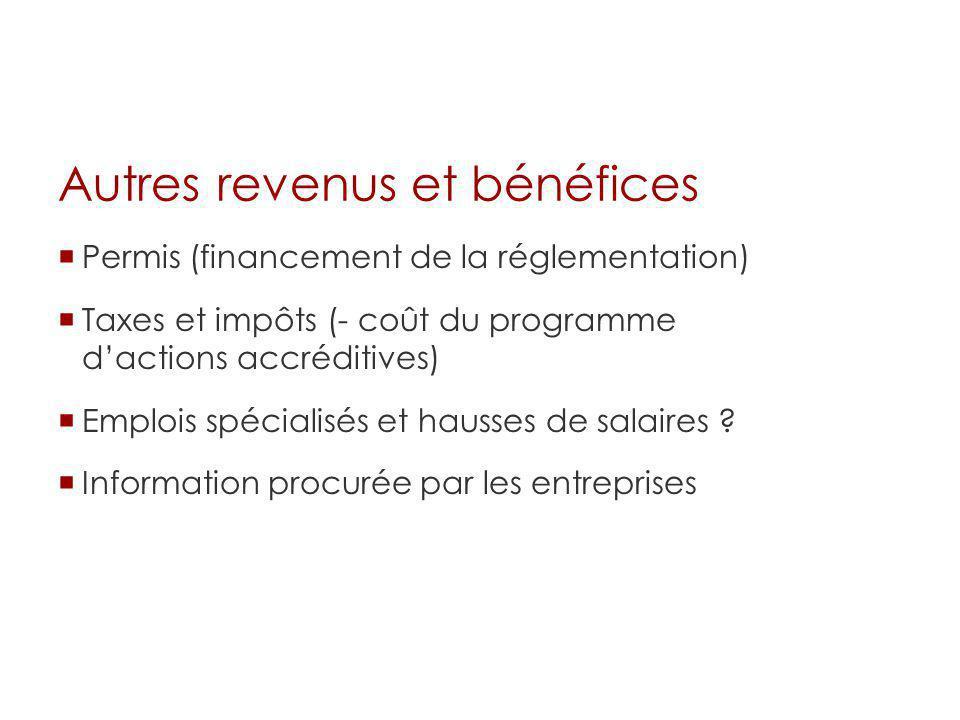 Autres revenus et bénéfices Permis (financement de la réglementation) Taxes et impôts (- coût du programme dactions accréditives) Emplois spécialisés