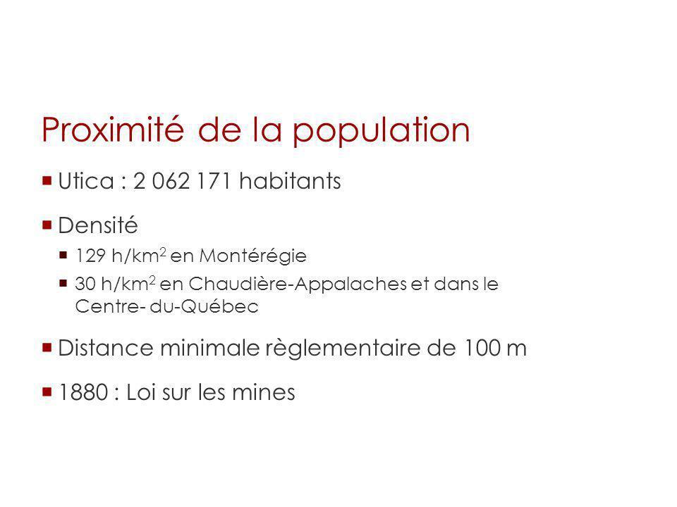 Proximité de la population Utica : 2 062 171 habitants Densité 129 h/km 2 en Montérégie 30 h/km 2 en Chaudière-Appalaches et dans le Centre- du-Québec
