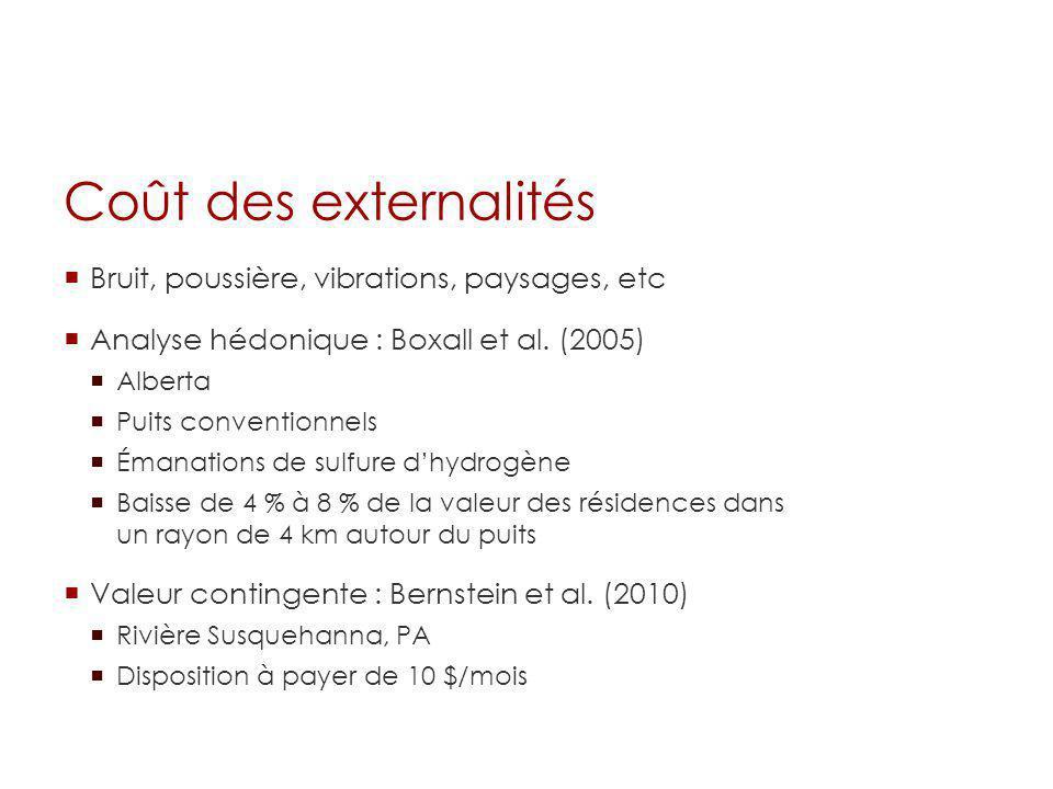 Coût des externalités Bruit, poussière, vibrations, paysages, etc Analyse hédonique : Boxall et al. (2005) Alberta Puits conventionnels Émanations de