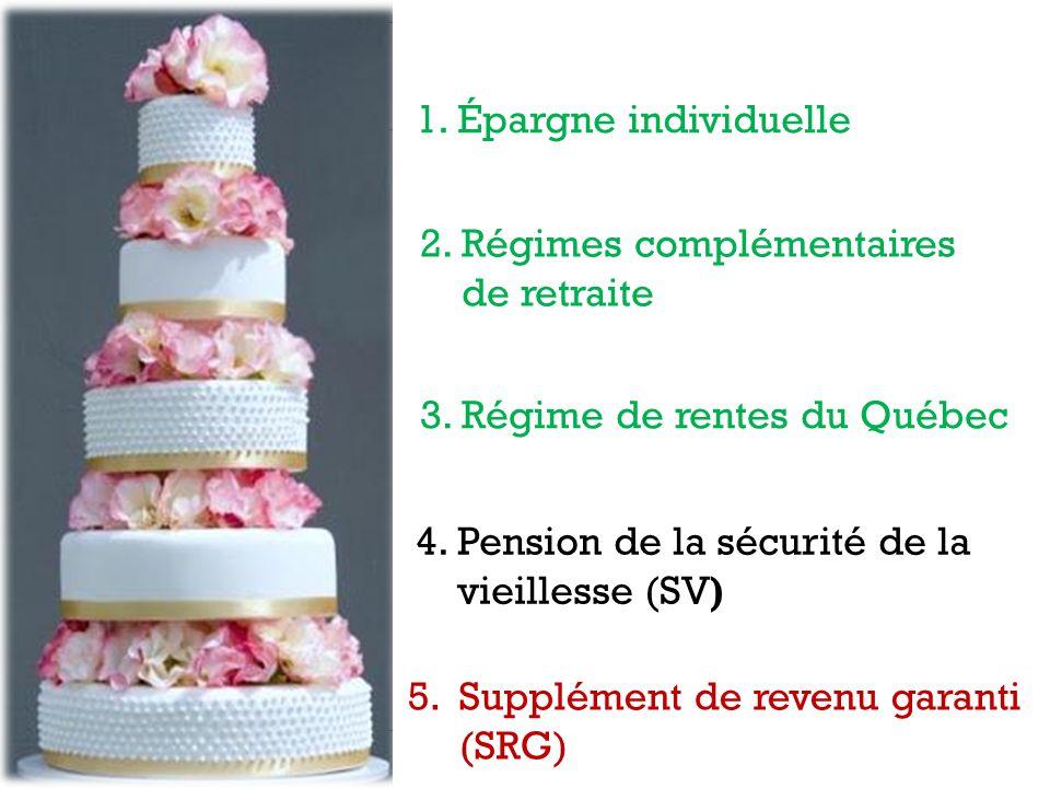 5.Supplément de revenu garanti (SRG) 1.Épargne individuelle 2.Régimes complémentaires de retraite 3.Régime de rentes du Québec 4.Pension de la sécurit