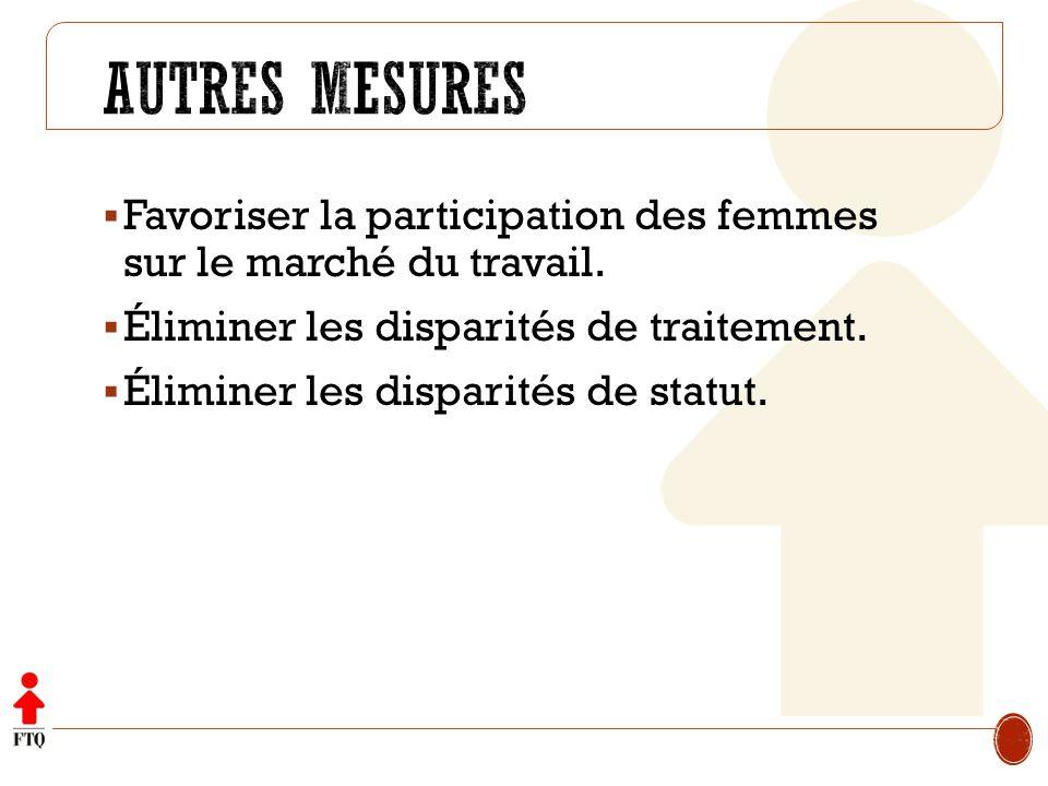 Favoriser la participation des femmes sur le marché du travail. Éliminer les disparités de traitement. Éliminer les disparités de statut.