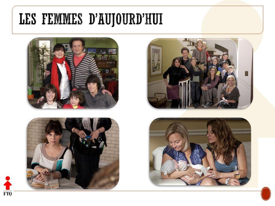 En 2010, les femmes recevaient un gain annuel de 73,5% de celui des hommes au Québec.