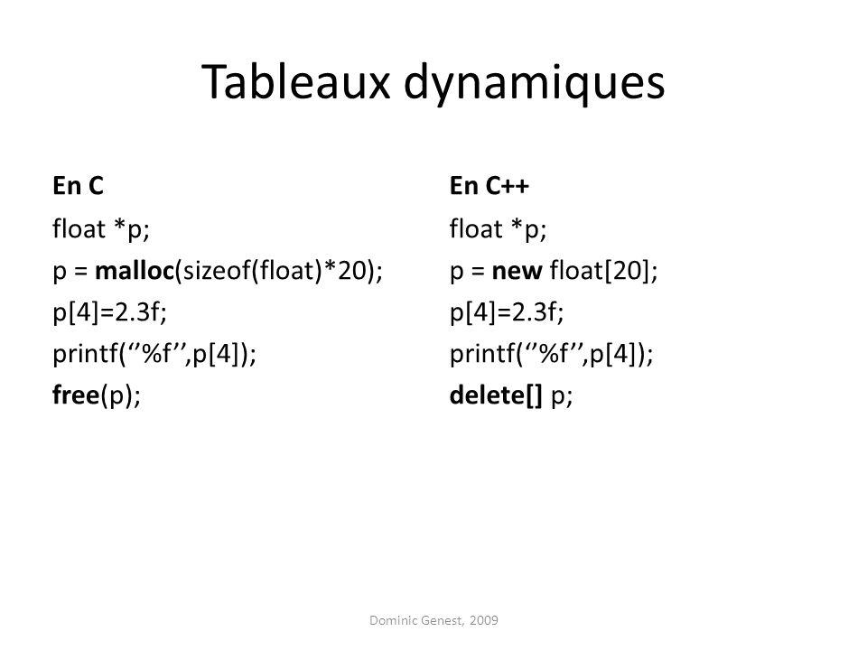 Tableaux dynamiques En C float *p; p = malloc(sizeof(float)*20); p[4]=2.3f; printf(%f,p[4]); free(p); En C++ float *p; p = new float[20]; p[4]=2.3f; printf(%f,p[4]); delete[] p; Dominic Genest, 2009