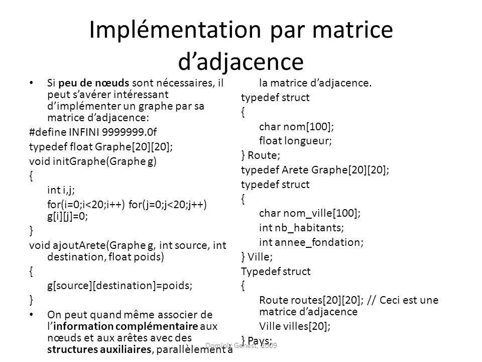 Implémentation par matrice dadjacence Si peu de nœuds sont nécessaires, il peut savérer intéressant dimplémenter un graphe par sa matrice dadjacence: #define INFINI 9999999.0f typedef float Graphe[20][20]; void initGraphe(Graphe g) { int i,j; for(i=0;i<20;i++) for(j=0;j<20;j++) g[i][j]=0; } void ajoutArete(Graphe g, int source, int destination, float poids) { g[source][destination]=poids; } On peut quand même associer de linformation complémentaire aux nœuds et aux arêtes avec des structures auxiliaires, parallèlement à la matrice dadjacence.