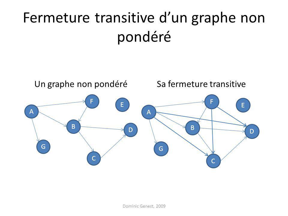 Fermeture transitive dun graphe non pondéré A F G D B C E A F G D B C E Sa fermeture transitive Dominic Genest, 2009 Un graphe non pondéré