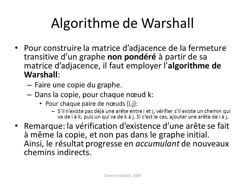 Algorithme de Warshall Pour construire la matrice dadjacence de la fermeture transitive dun graphe non pondéré à partir de sa matrice dadjacence, il faut employer lalgorithme de Warshall: – Faire une copie du graphe.