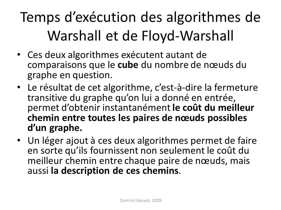 Temps dexécution des algorithmes de Warshall et de Floyd-Warshall Ces deux algorithmes exécutent autant de comparaisons que le cube du nombre de nœuds du graphe en question.