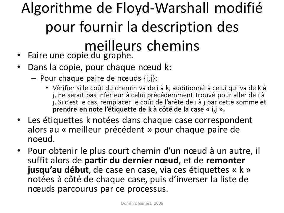 Algorithme de Floyd-Warshall modifié pour fournir la description des meilleurs chemins Faire une copie du graphe.