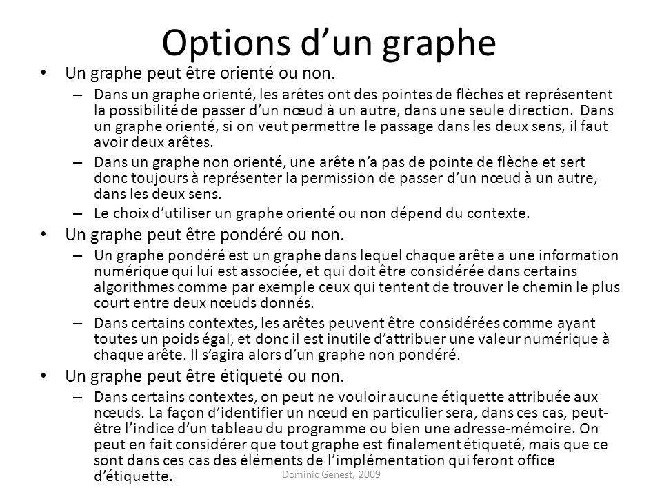 Options dun graphe Un graphe peut être orienté ou non.