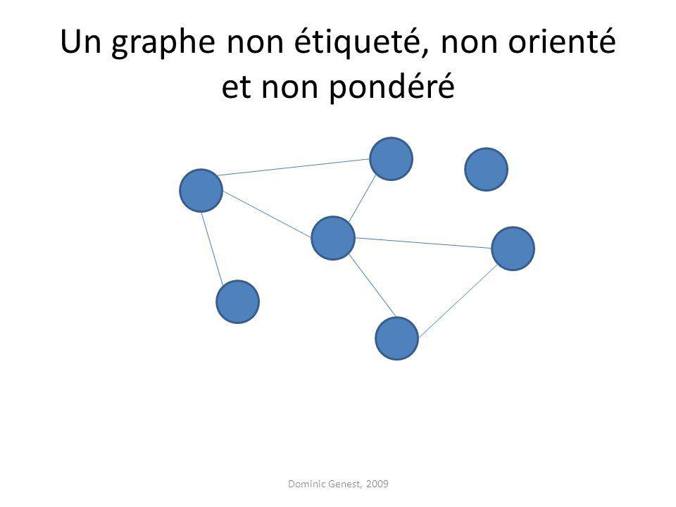 Un graphe non étiqueté, non orienté et non pondéré Dominic Genest, 2009