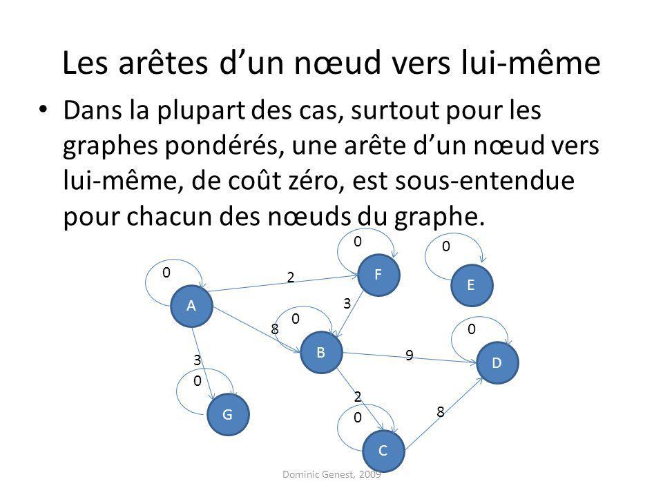 Les arêtes dun nœud vers lui-même Dans la plupart des cas, surtout pour les graphes pondérés, une arête dun nœud vers lui-même, de coût zéro, est sous-entendue pour chacun des nœuds du graphe.