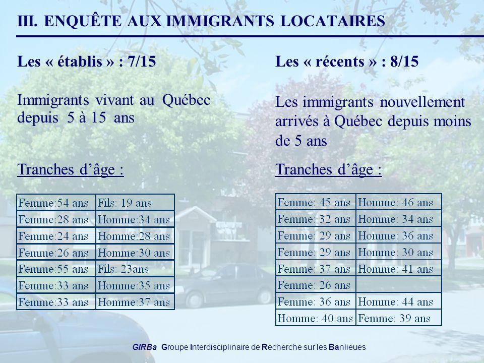 GIRBa Groupe Interdisciplinaire de Recherche sur les Banlieues Les « établis » : 7/15 Immigrants vivant au Québec depuis 5 à 15 ans Tranches dâge : III.