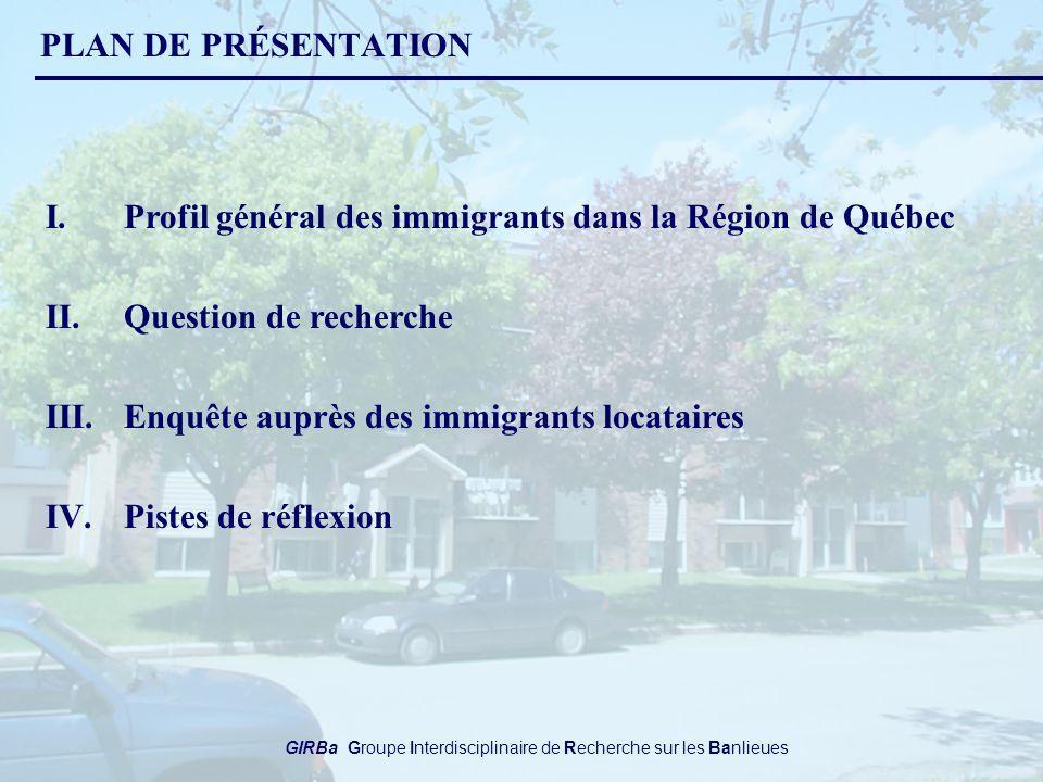 I. Profil général des immigrants dans la Région de Québec II.