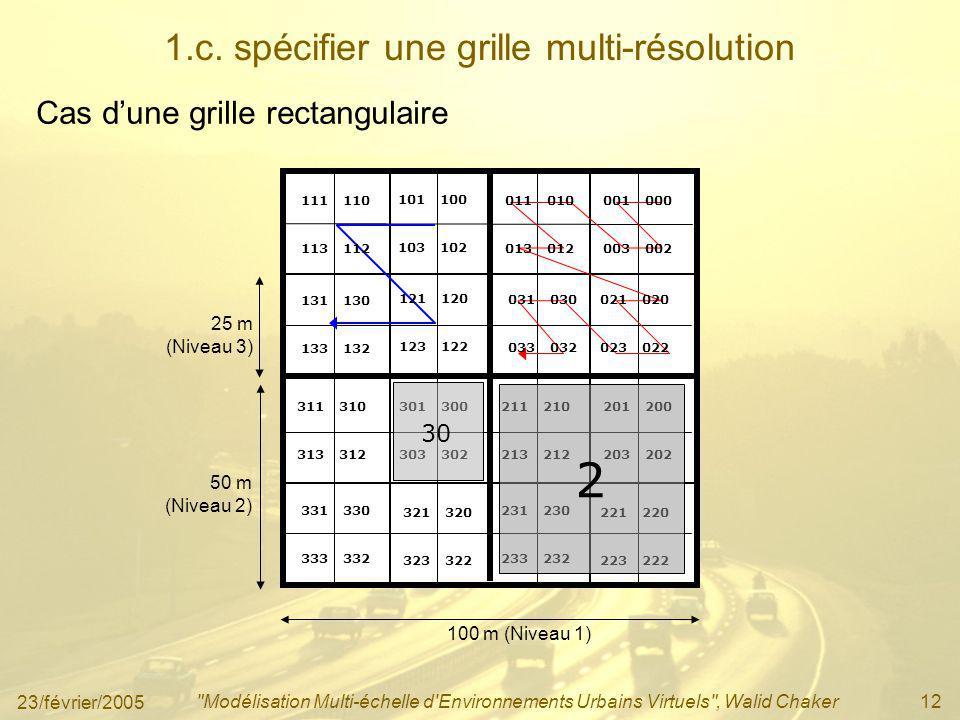 23/février/2005 Modélisation Multi-échelle d Environnements Urbains Virtuels , Walid Chaker12 1.c.