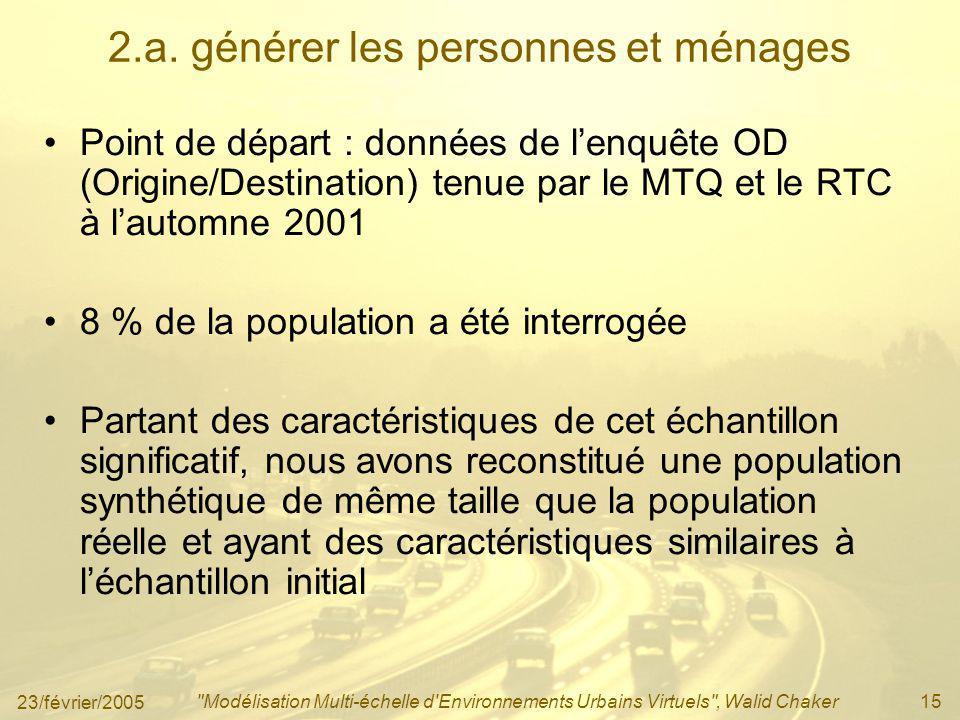23/février/2005 Modélisation Multi-échelle d Environnements Urbains Virtuels , Walid Chaker15 2.a.
