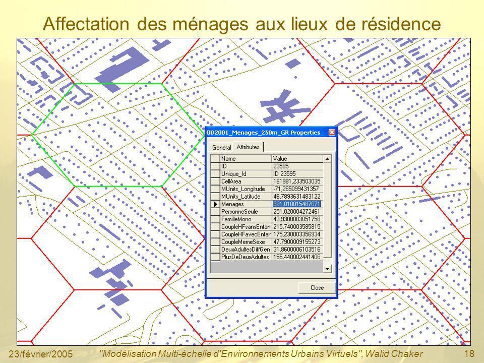 23/février/2005 Modélisation Multi-échelle d Environnements Urbains Virtuels , Walid Chaker18 Affectation des ménages aux lieux de résidence
