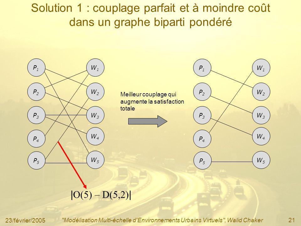 23/février/2005 Modélisation Multi-échelle d Environnements Urbains Virtuels , Walid Chaker21 Solution 1 : couplage parfait et à moindre coût dans un graphe biparti pondéré P1P1 P2P2 P3P3 P4P4 P5P5 W1W1 W2W2 W5W5 W4W4 W3W3 P1P1 P2P2 P3P3 P4P4 P5P5 W1W1 W2W2 W5W5 W4W4 W3W3 Meilleur couplage qui augmente la satisfaction totale | O(5) – D(5,2) |