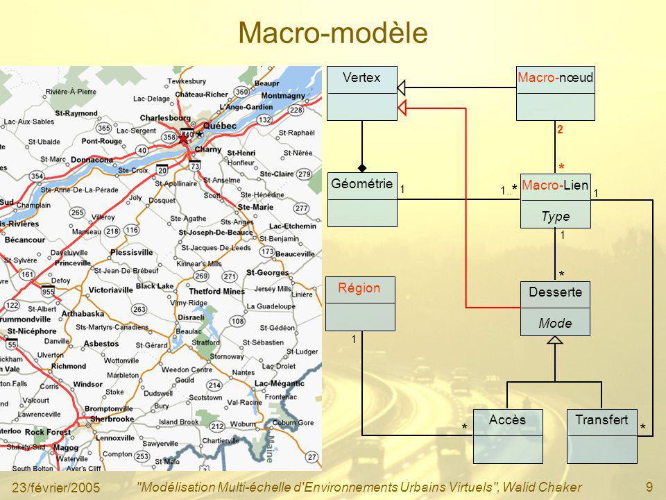 23/février/2005 Modélisation Multi-échelle d Environnements Urbains Virtuels , Walid Chaker9 Macro-modèle Région Macro-nœudMacro-Lien Type GéométrieVertex 1 1..