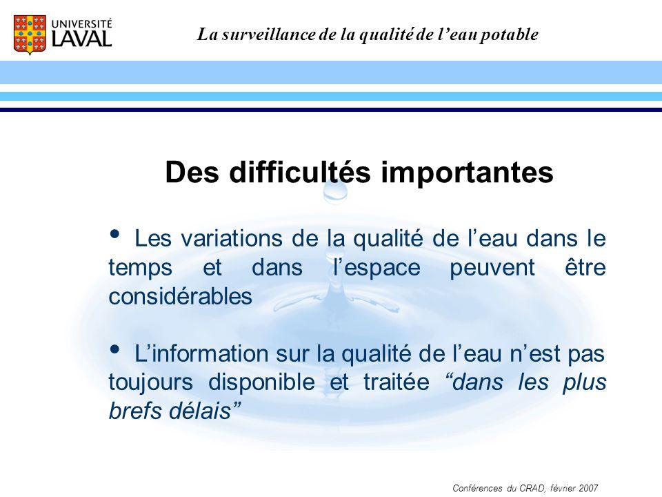 La surveillance de la qualité de leau potable Conférences du CRAD, février 2007 Des difficultés importantes Les variations de la qualité de leau dans