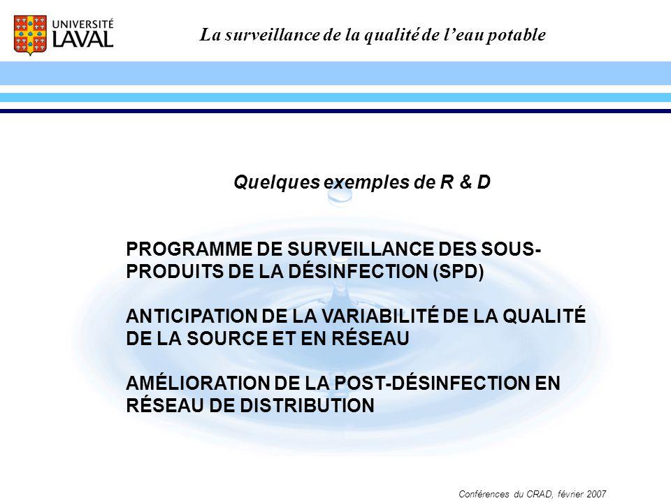 La surveillance de la qualité de leau potable Conférences du CRAD, février 2007 Quelques exemples de R & D PROGRAMME DE SURVEILLANCE DES SOUS- PRODUIT