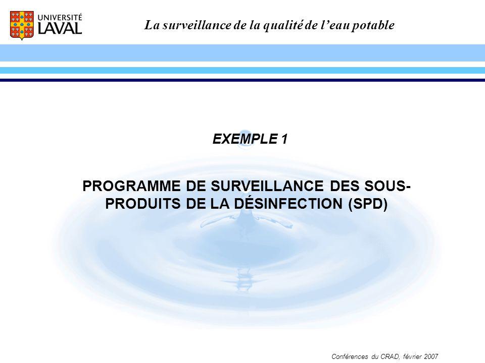 La surveillance de la qualité de leau potable Conférences du CRAD, février 2007 PROGRAMME DE SURVEILLANCE DES SOUS- PRODUITS DE LA DÉSINFECTION (SPD)