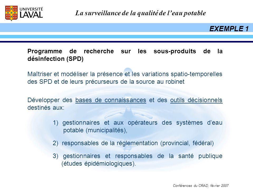 La surveillance de la qualité de leau potable Conférences du CRAD, février 2007 Programme de recherche sur les sous-produits de la désinfection (SPD)