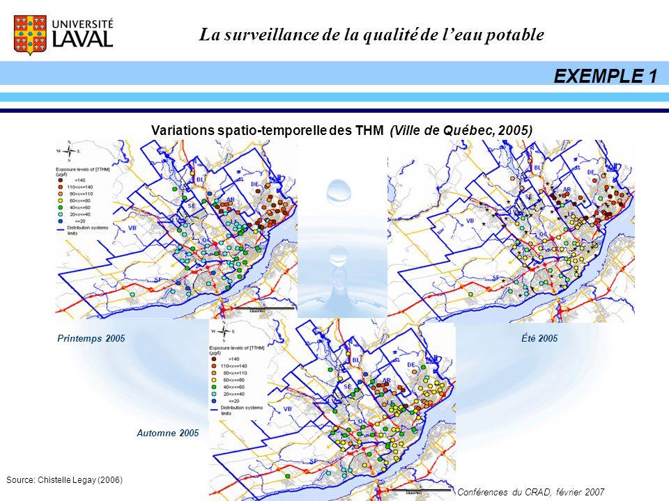 La surveillance de la qualité de leau potable Conférences du CRAD, février 2007 Variations spatio-temporelle des THM (Ville de Québec, 2005) Automne 2