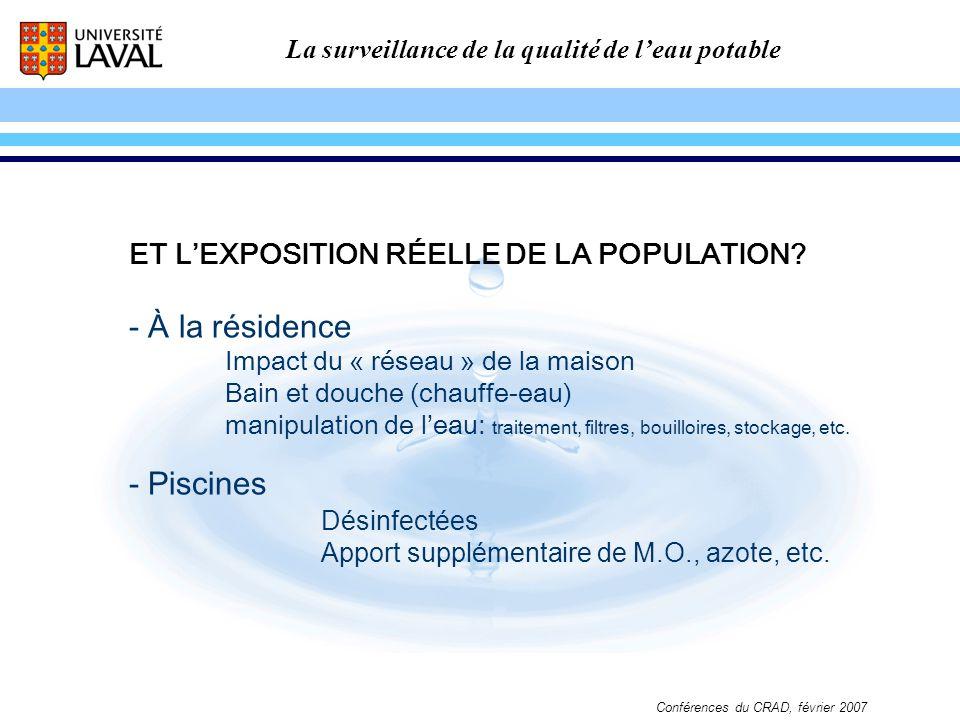 La surveillance de la qualité de leau potable Conférences du CRAD, février 2007 ET LEXPOSITION RÉELLE DE LA POPULATION? - À la résidence Impact du « r