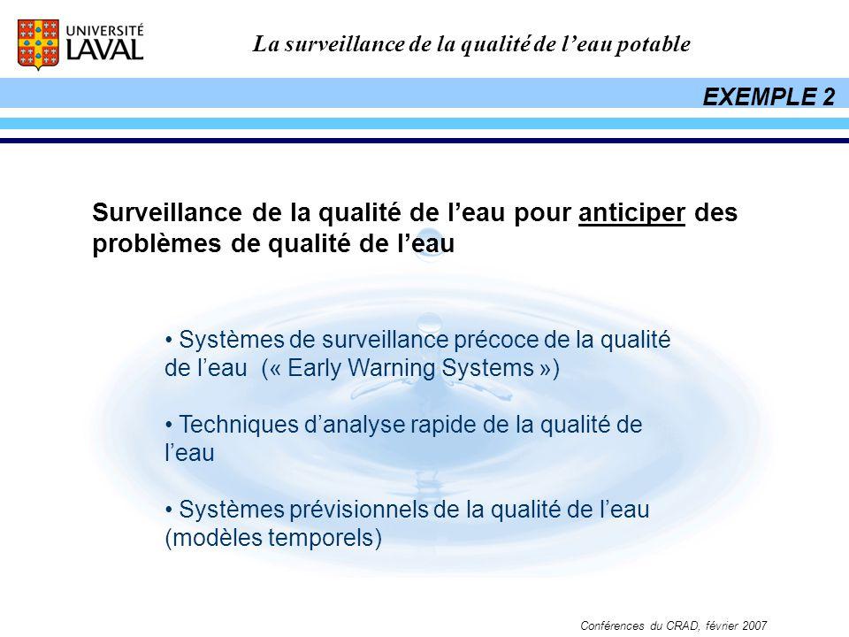 La surveillance de la qualité de leau potable Conférences du CRAD, février 2007 Surveillance de la qualité de leau pour anticiper des problèmes de qua