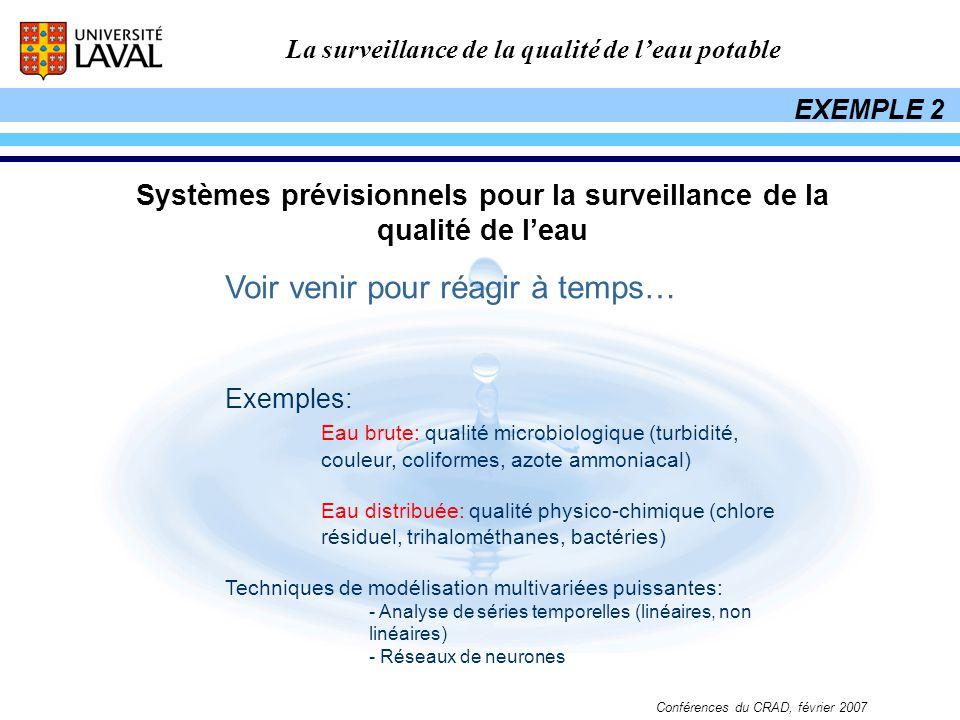 La surveillance de la qualité de leau potable Conférences du CRAD, février 2007 Systèmes prévisionnels pour la surveillance de la qualité de leau Voir