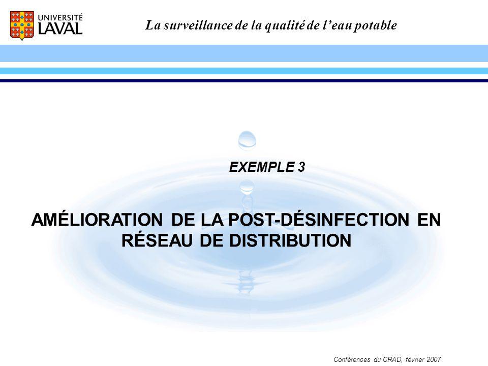 La surveillance de la qualité de leau potable Conférences du CRAD, février 2007 AMÉLIORATION DE LA POST-DÉSINFECTION EN RÉSEAU DE DISTRIBUTION EXEMPLE