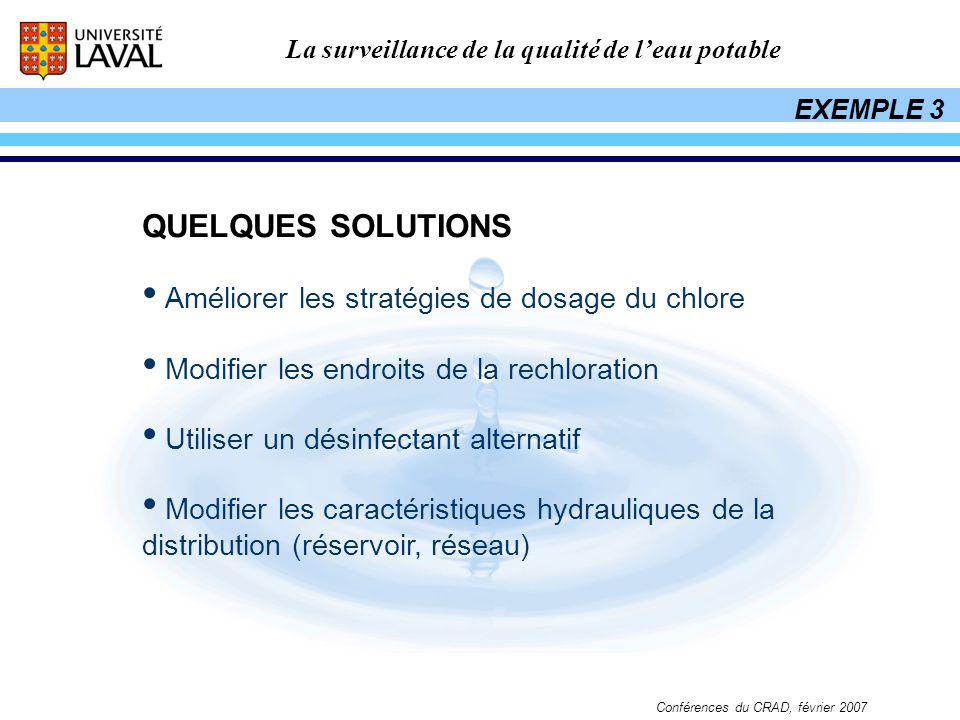 La surveillance de la qualité de leau potable Conférences du CRAD, février 2007 QUELQUES SOLUTIONS Améliorer les stratégies de dosage du chlore Modifi