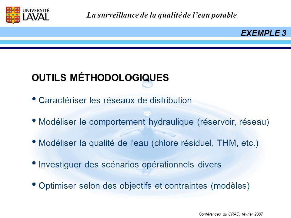 La surveillance de la qualité de leau potable Conférences du CRAD, février 2007 OUTILS MÉTHODOLOGIQUES Caractériser les réseaux de distribution Modéli