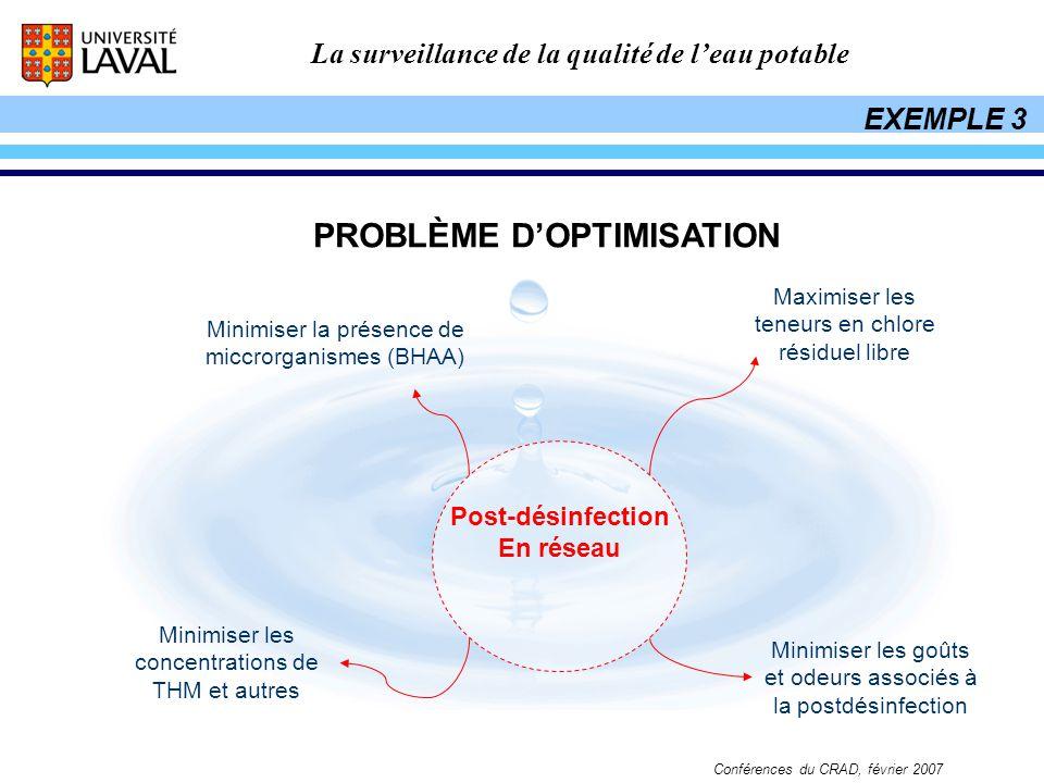 La surveillance de la qualité de leau potable Conférences du CRAD, février 2007 Post-désinfection En réseau Minimiser la présence de miccrorganismes (